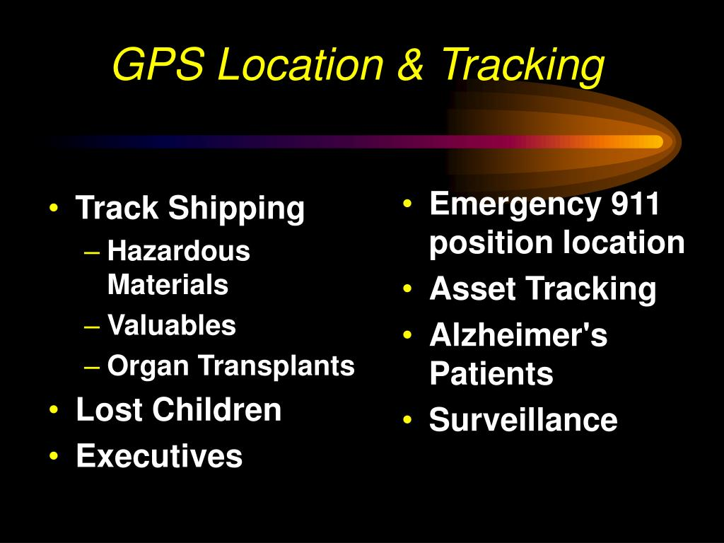 GPS Location & Tracking