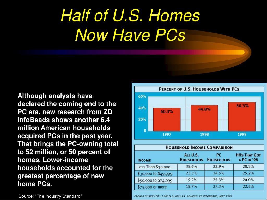 Half of U.S. Homes