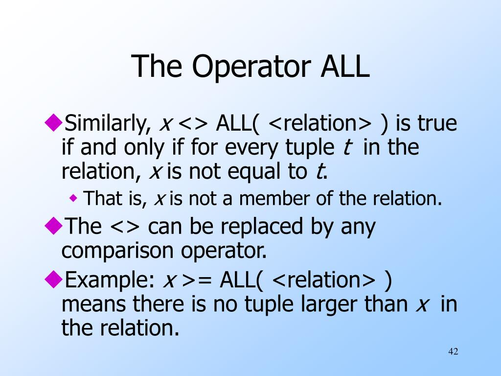 The Operator ALL