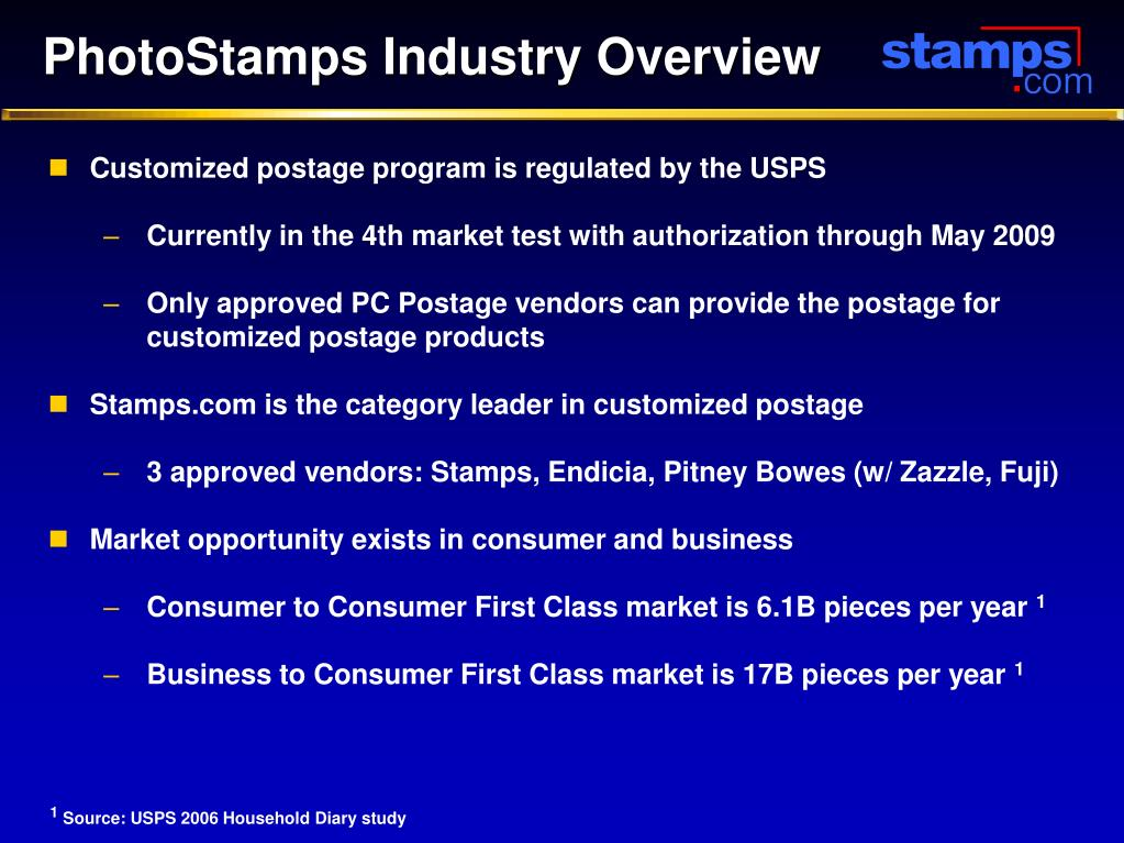 PhotoStamps Industry Overview