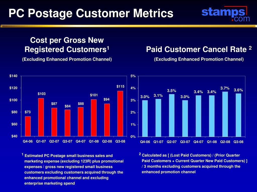 PC Postage Customer Metrics