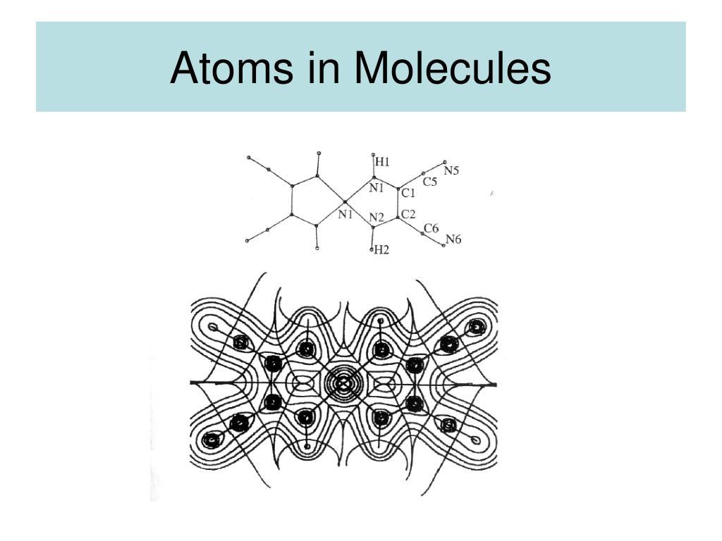 Atoms in Molecules