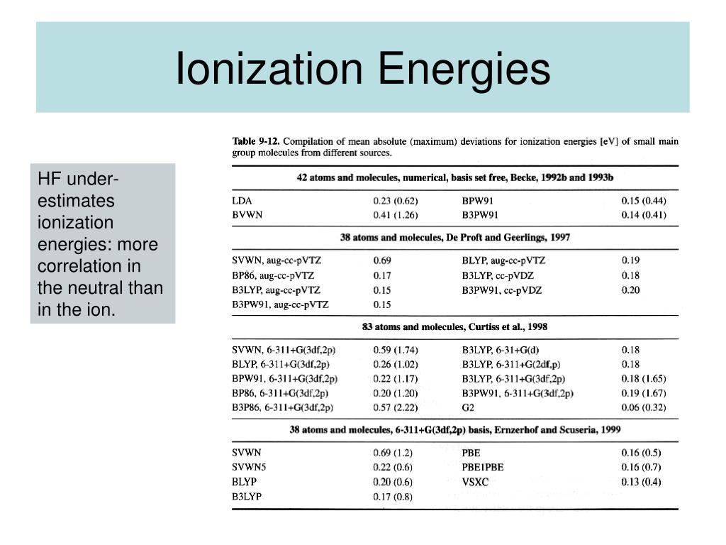Ionization Energies