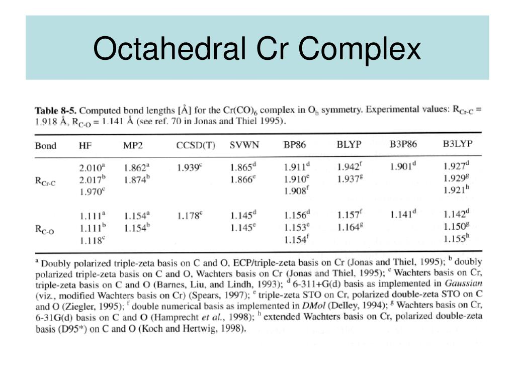Octahedral Cr Complex