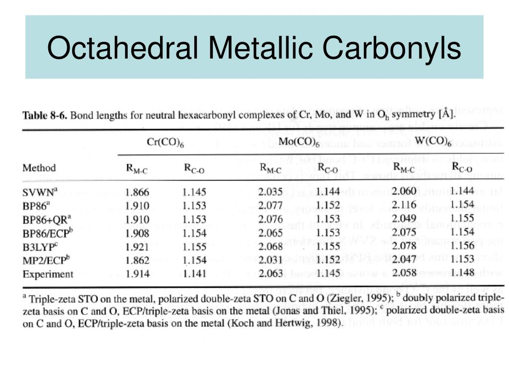 Octahedral Metallic Carbonyls