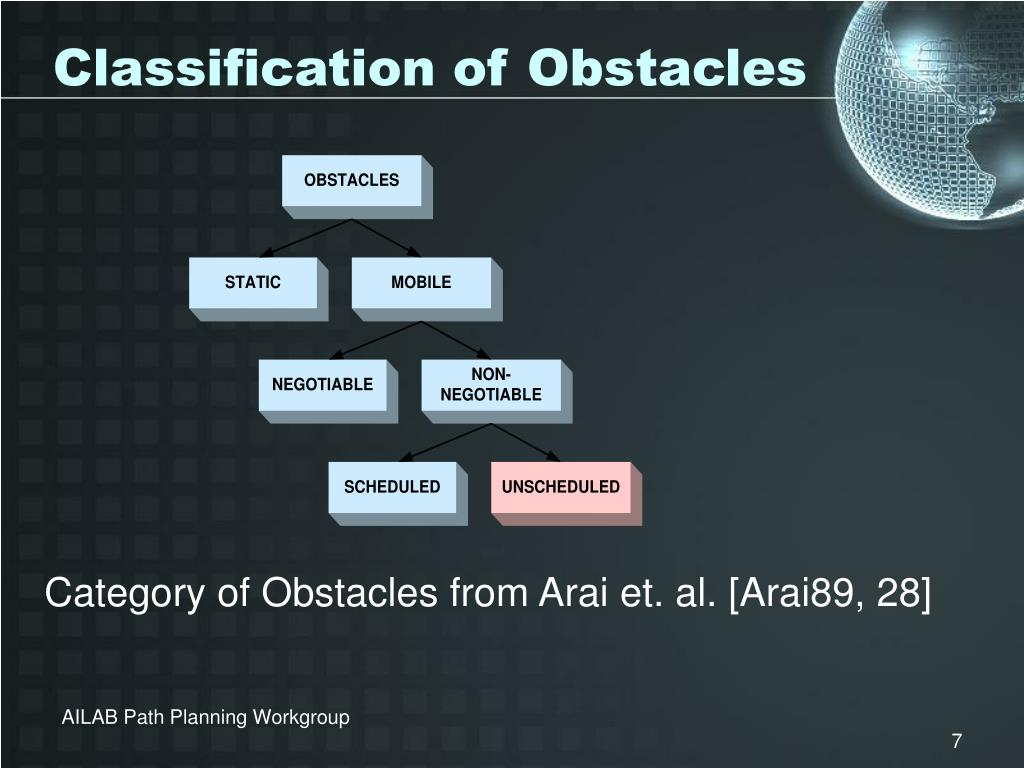 Classification of Obstacles