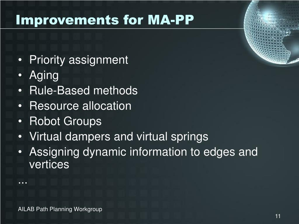 Improvements for MA-PP