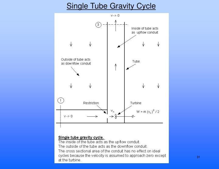 Single Tube Gravity Cycle