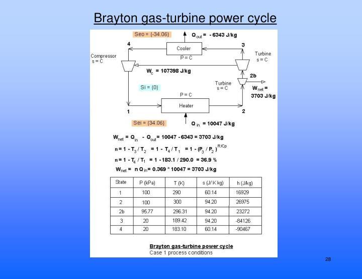 Brayton gas-turbine power cycle