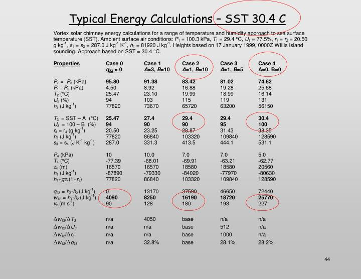 Typical Energy Calculations – SST 30.4 C
