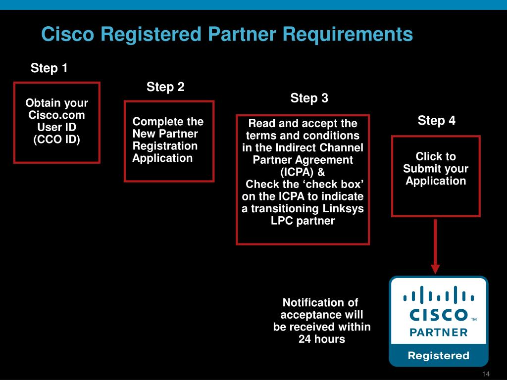Cisco Registered Partner Requirements