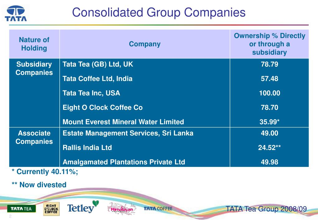 Consolidated Group Companies