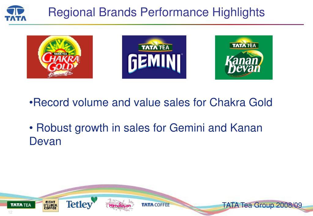 Regional Brands Performance Highlights