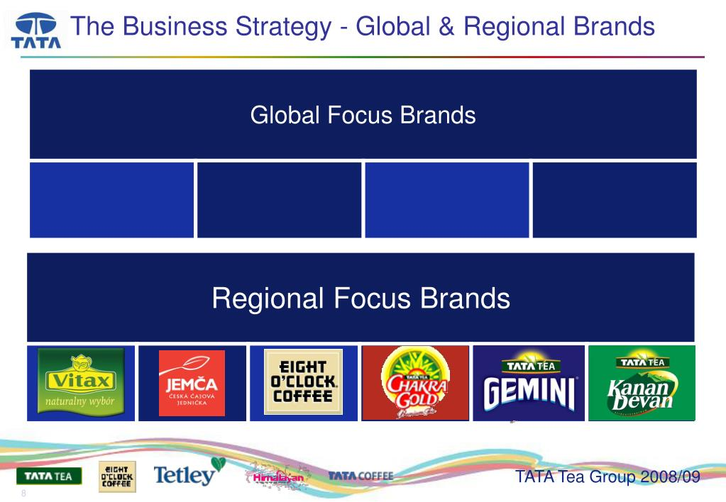 The Business Strategy - Global & Regional Brands