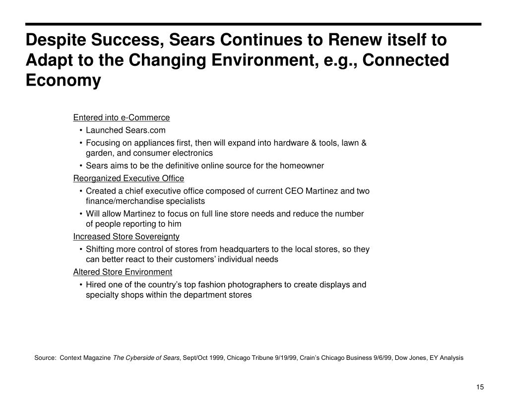Despite Success, Sears Continues to Renew itself to Adapt to the Changing Environment, e.g., Connected Economy