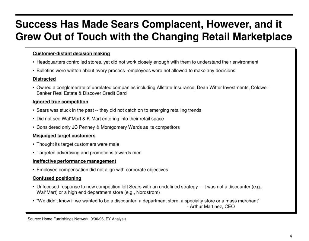 Success Has Made Sears Complacent, However, and it Grew Out of Touch with the Changing Retail Marketplace