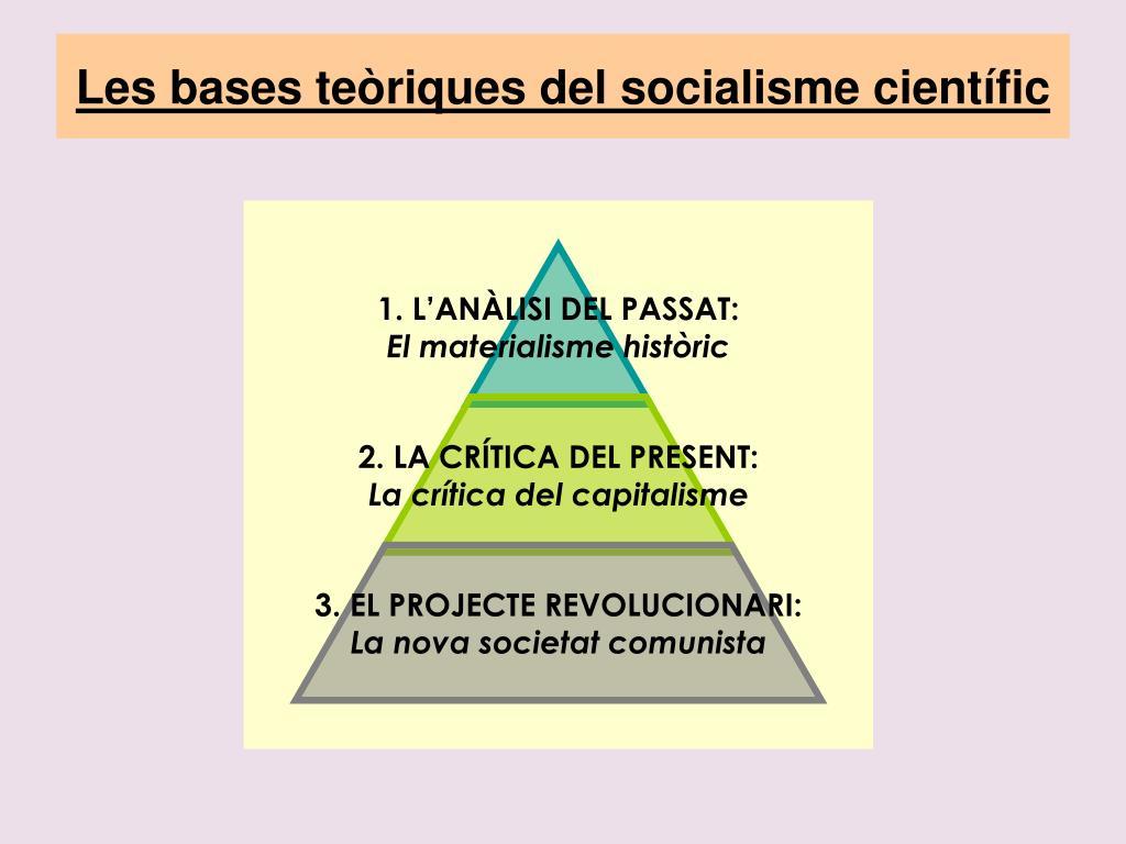 Les bases teòriques del socialisme científic