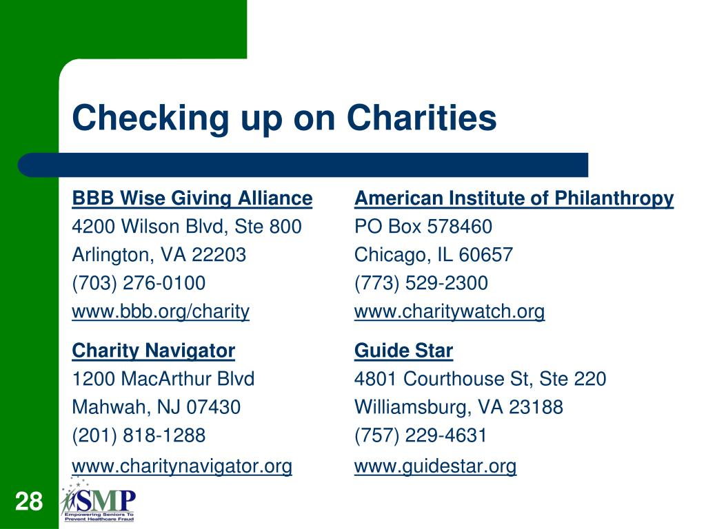 Checking up on Charities