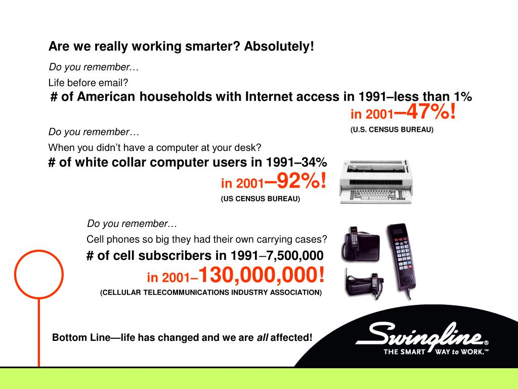 Are we really working smarter? Absolutely!