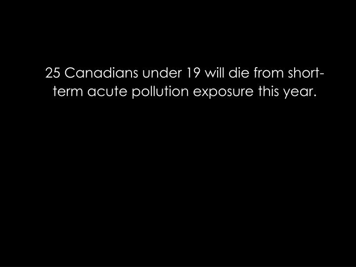 25 Canadians under 19 will die from short-term acute pollution exposure this year.