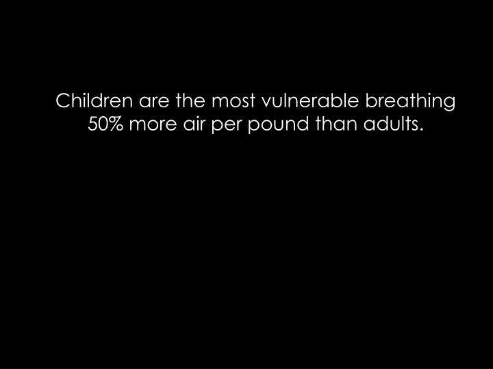 Children are the most vulnerable breathing 50% more air per pound than adults.