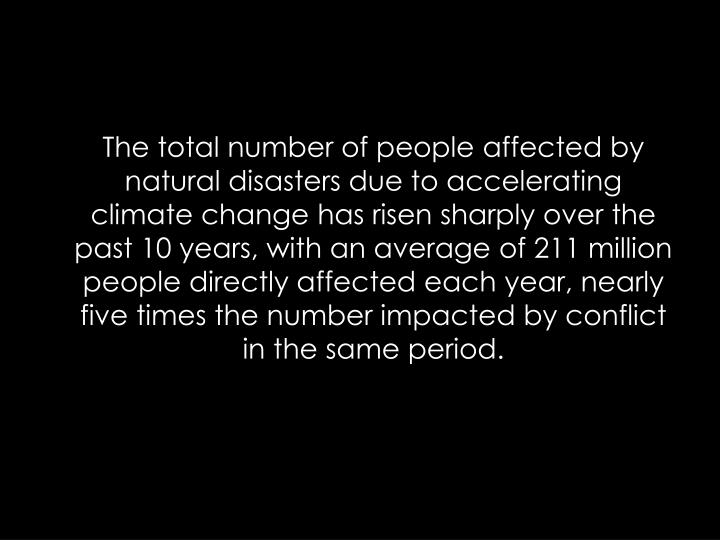 The total number of people affected by natural disasters due to accelerating climate change has risen sharply over the past 10 years, with an average of 211 million people directly affected each year, nearly five times the number impacted by conflict in the same period.