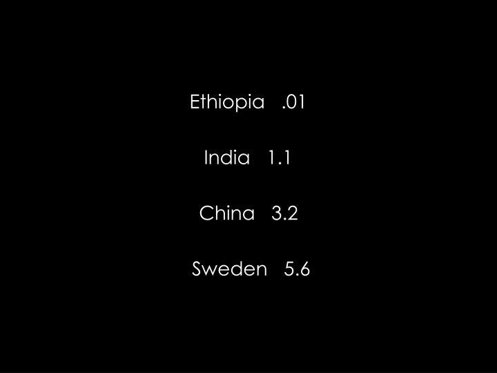 Ethiopia   .01