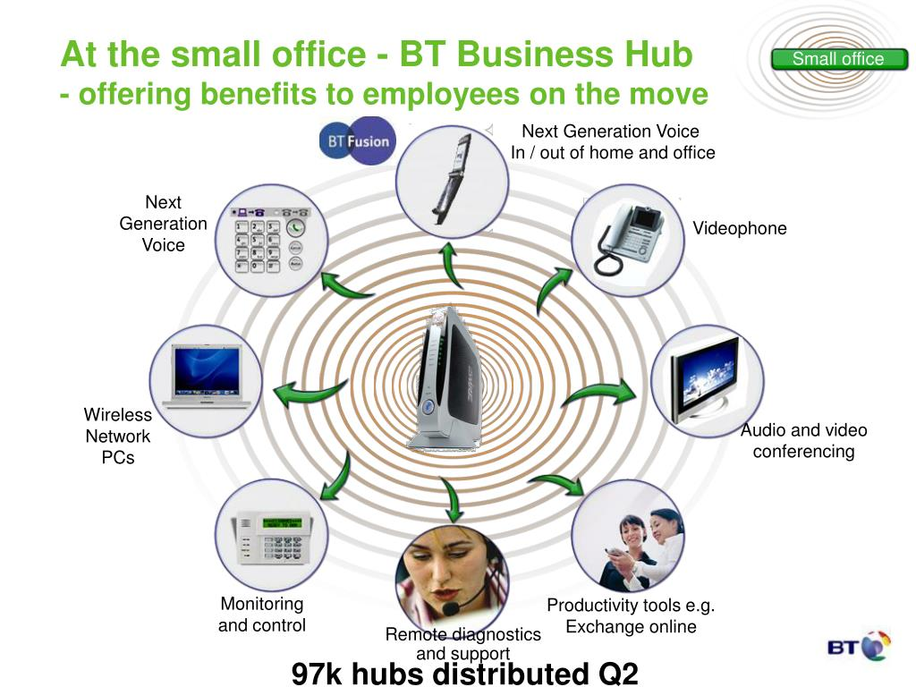 At the small office - BT Business Hub