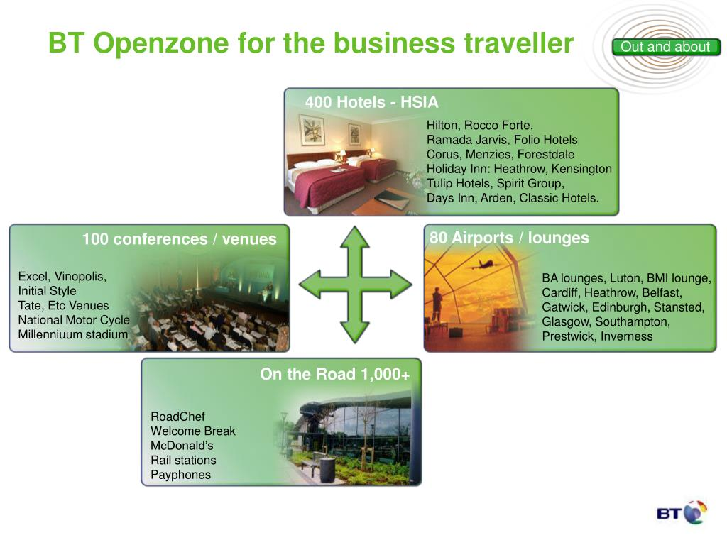 BT Openzone for the business traveller