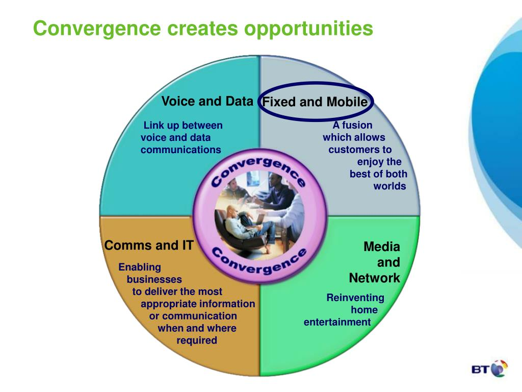 Convergence creates opportunities