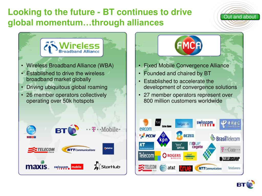 Looking to the future - BT continues to drive