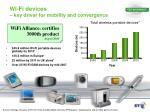 wi fi devices key driver for mobility and convergence