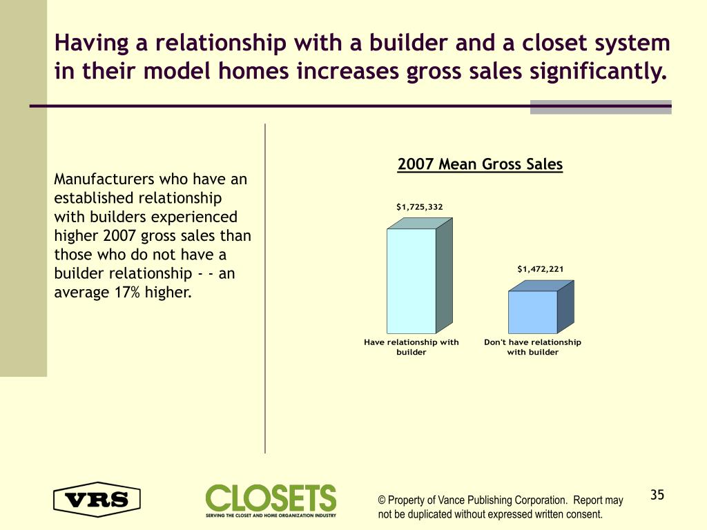 Having a relationship with a builder and a closet system in their model homes increases gross sales significantly.