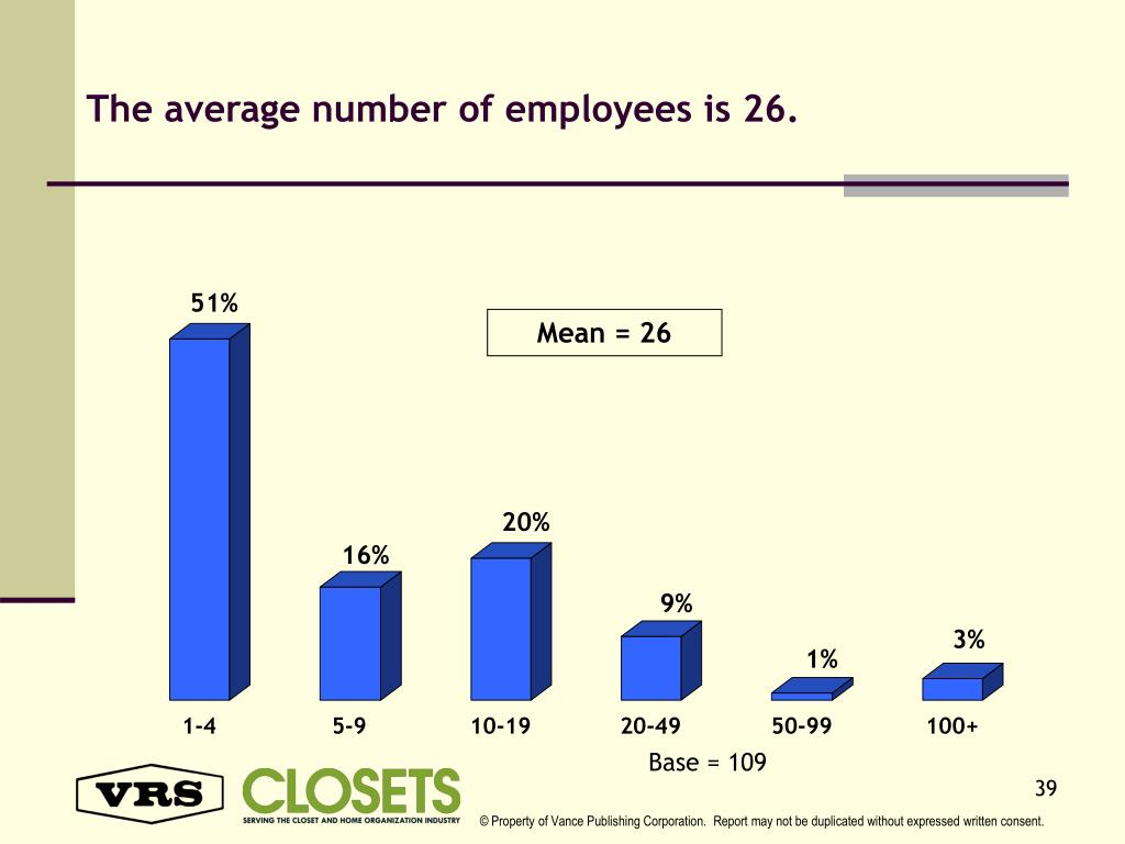 The average number of employees is 26.