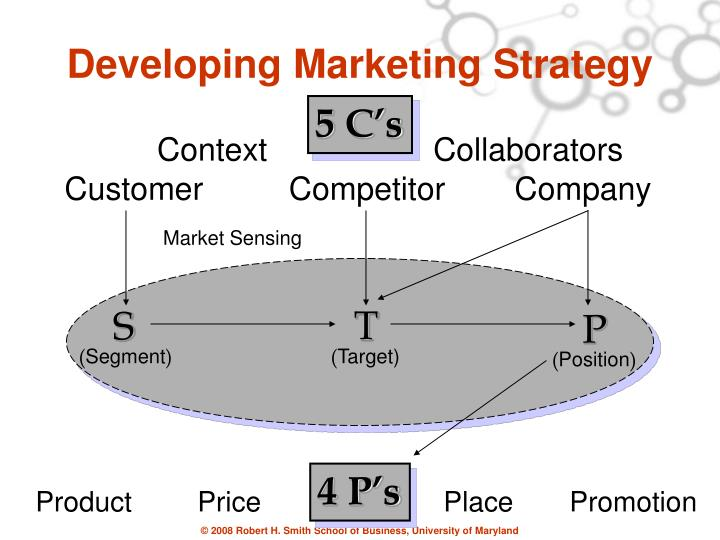 Developing marketing strategy
