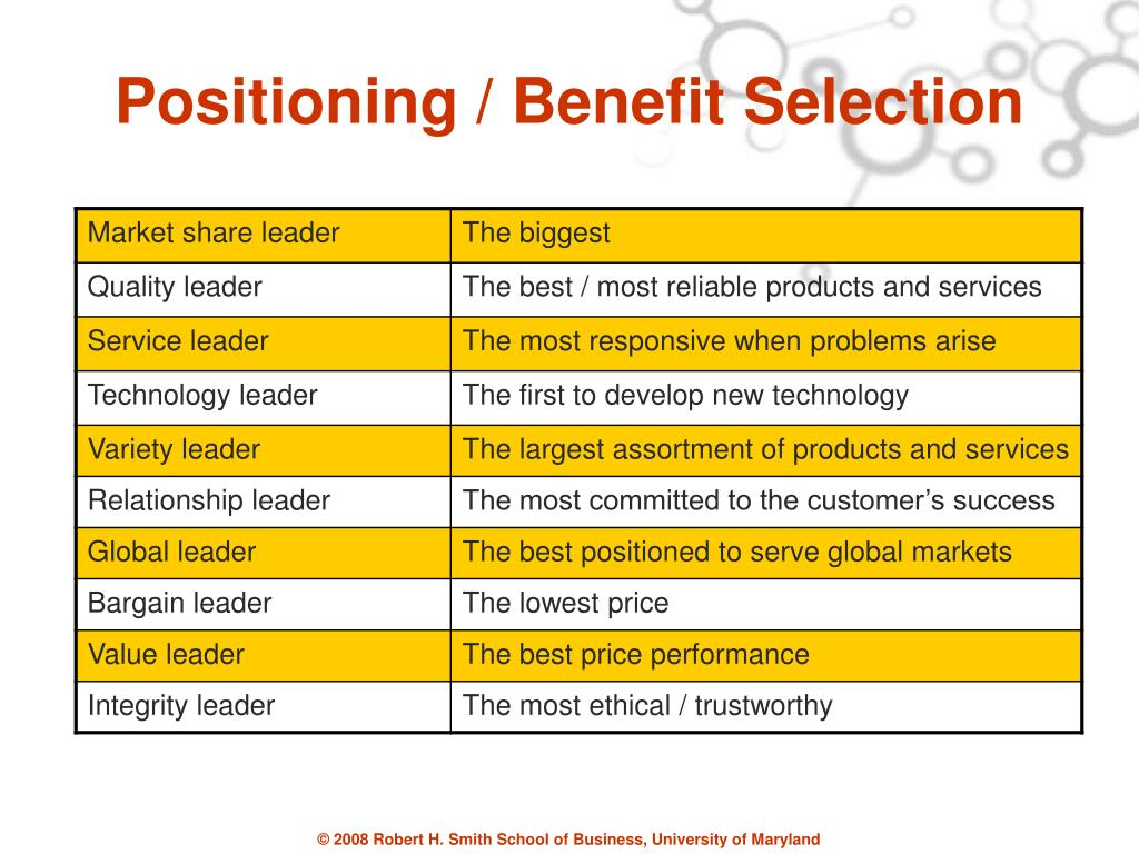 Positioning / Benefit Selection