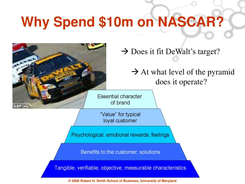 Why Spend $10m on NASCAR?
