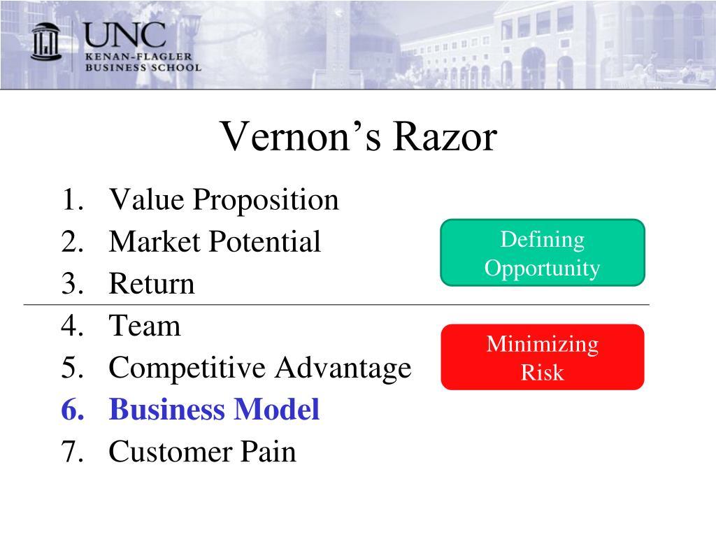 Vernon's Razor