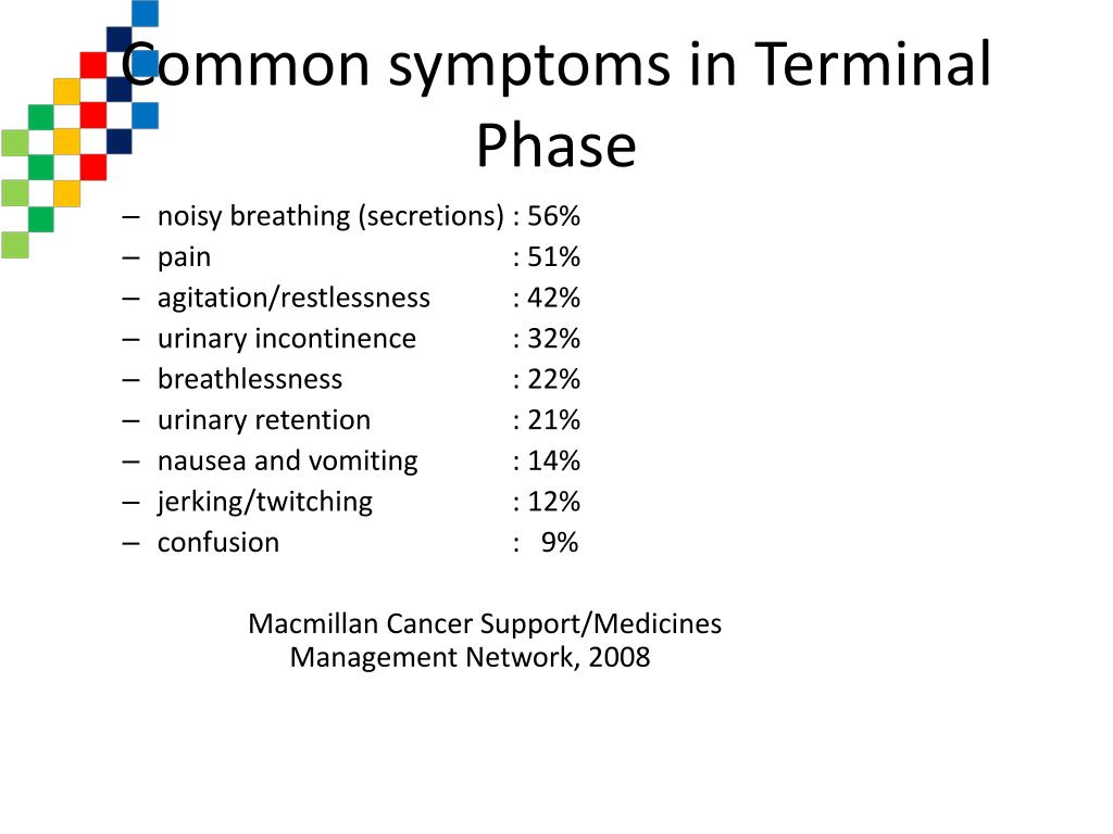 Common symptoms in Terminal Phase