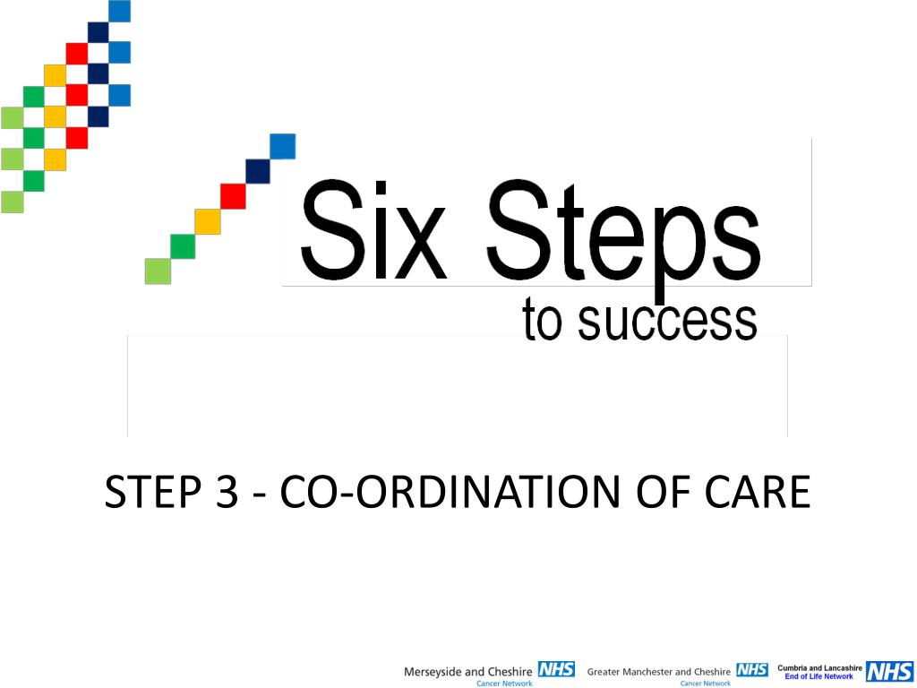 STEP 3 - CO-ORDINATION OF CARE