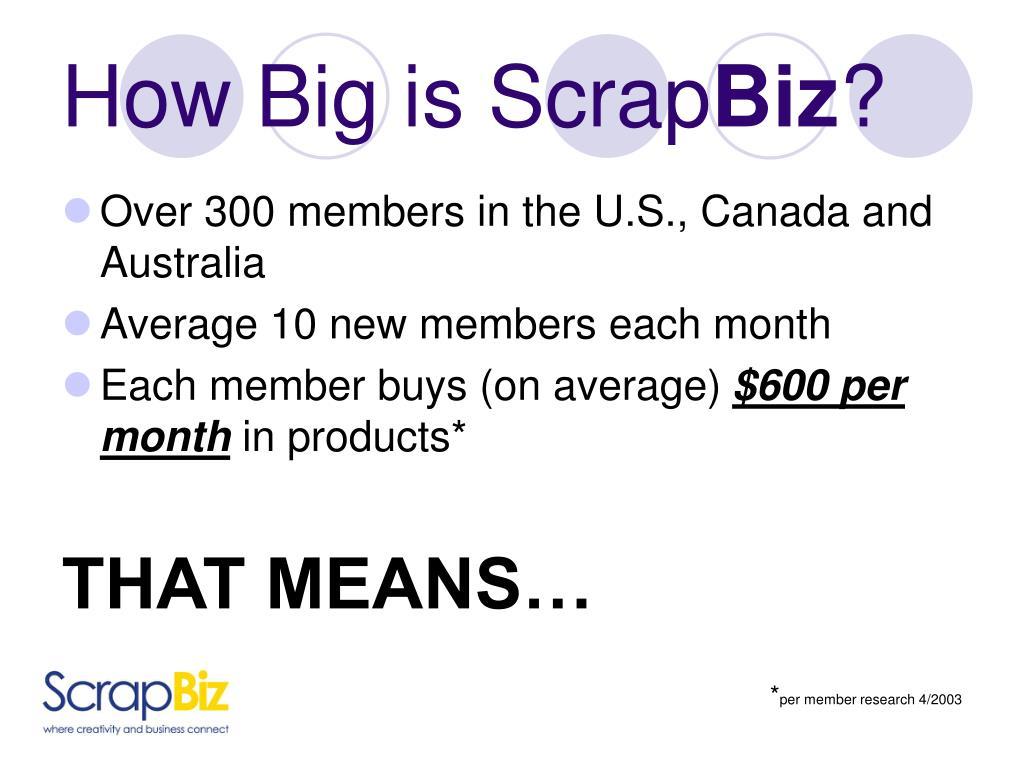 How Big is Scrap