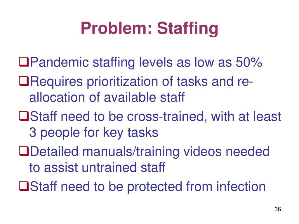 Problem: Staffing