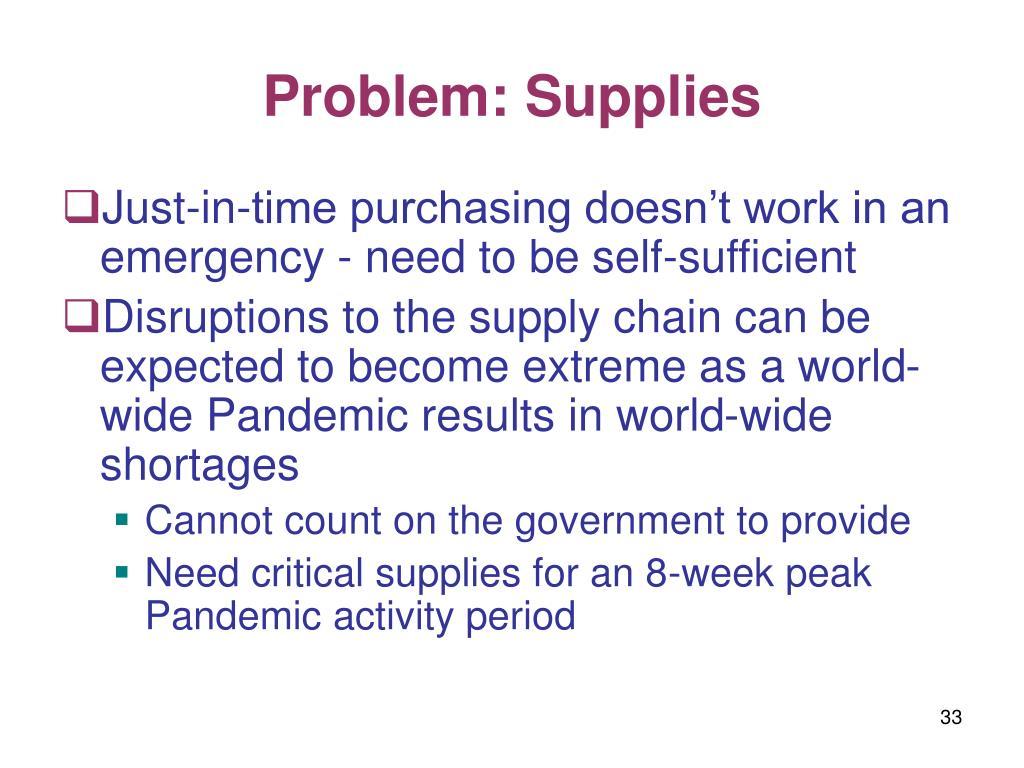Problem: Supplies