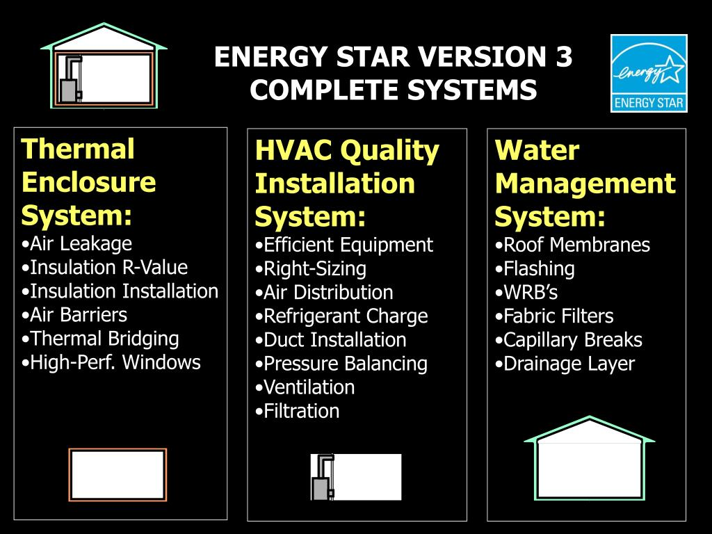 ENERGY STAR VERSION 3