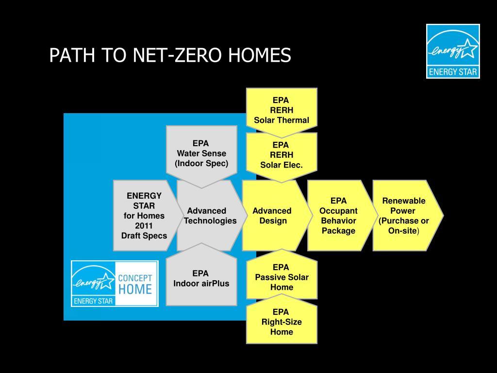PATH TO NET-ZERO HOMES