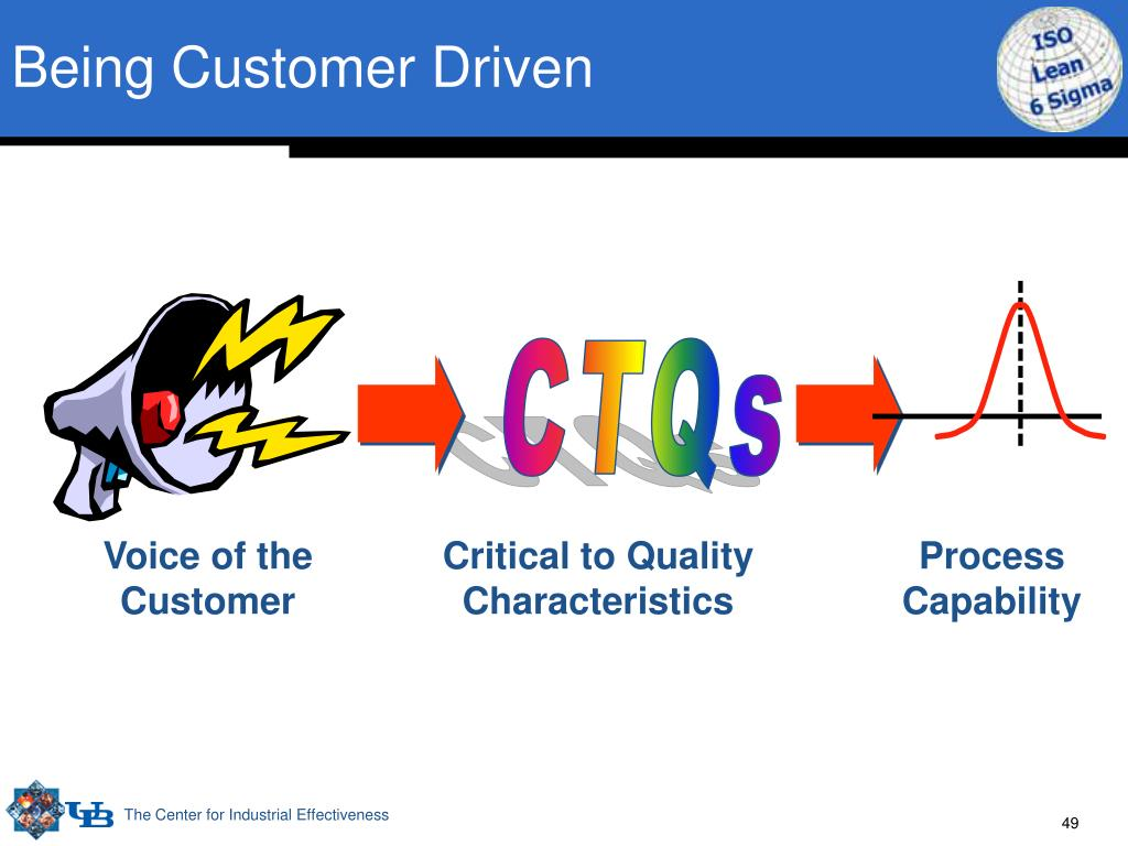 Being Customer Driven