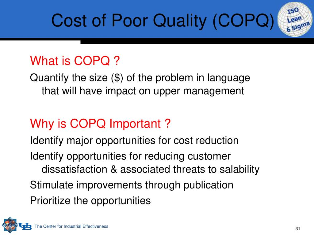 Cost of Poor Quality (COPQ)