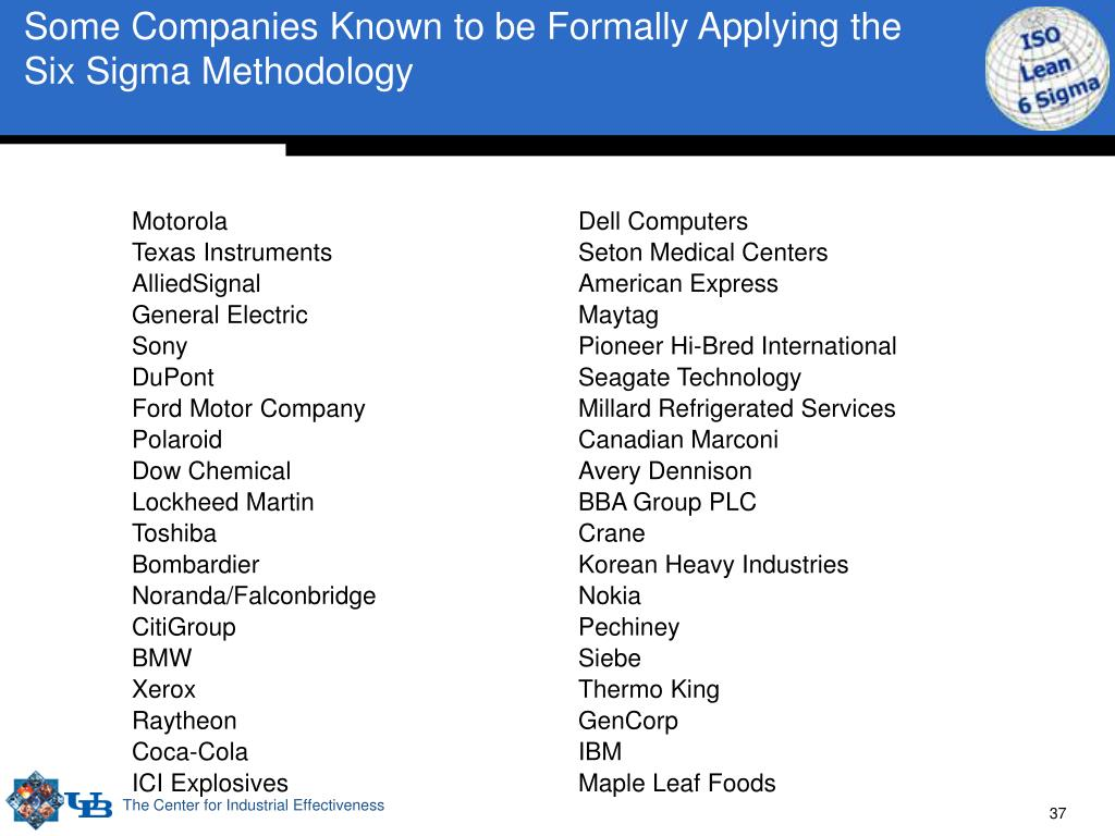Some Companies Known to be Formally Applying the Six Sigma Methodology