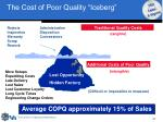 the cost of poor quality iceberg