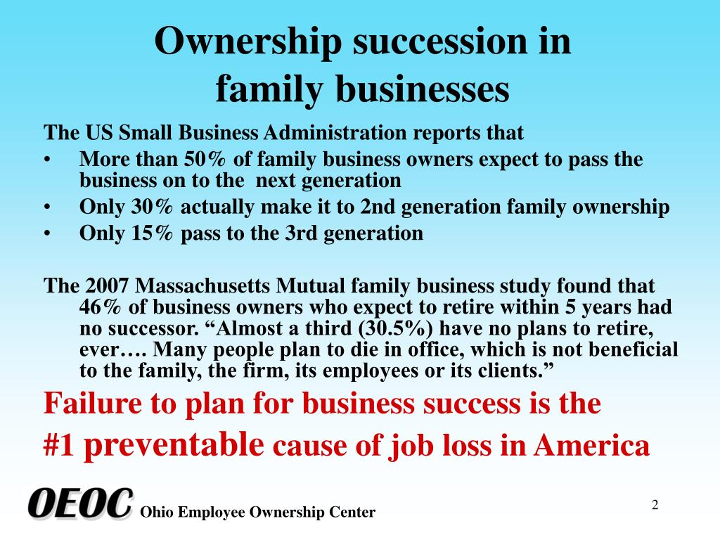 Ownership succession in